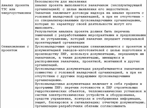 акт о недоделках выполненных работ образец