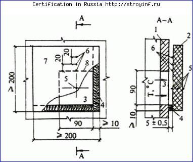 Схема установки на огневую