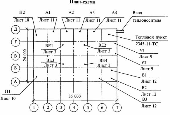Пример выполнения план-схемы