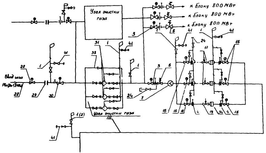 Инструкция по консервации газовой котельной