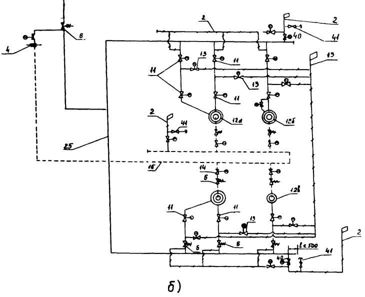 Инструкция по оформлению приемо сдаточной документации импульсного трубопровода