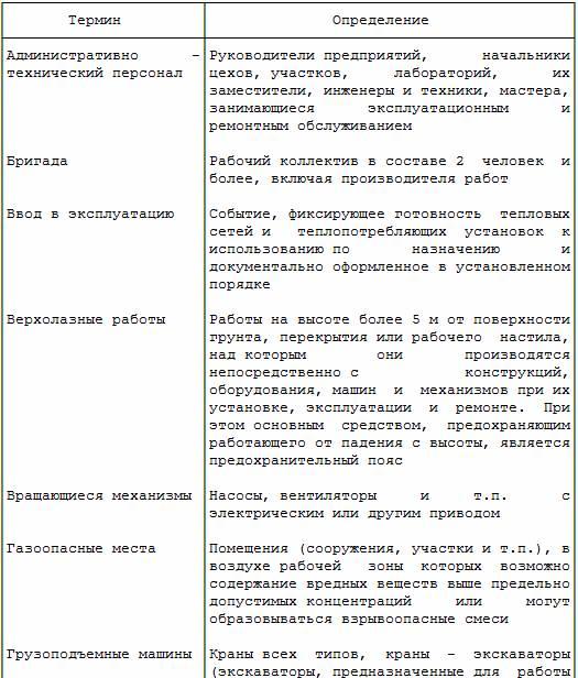 Правила эксплуатации теплопотребляющих энергоустановок