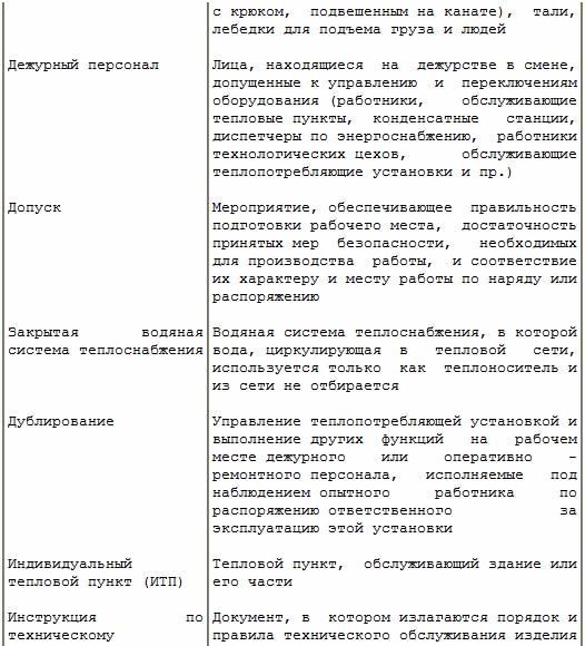 Приказ о назначении ответственного за эксплуатацию теплопотребляющих установок и тепловых сетей