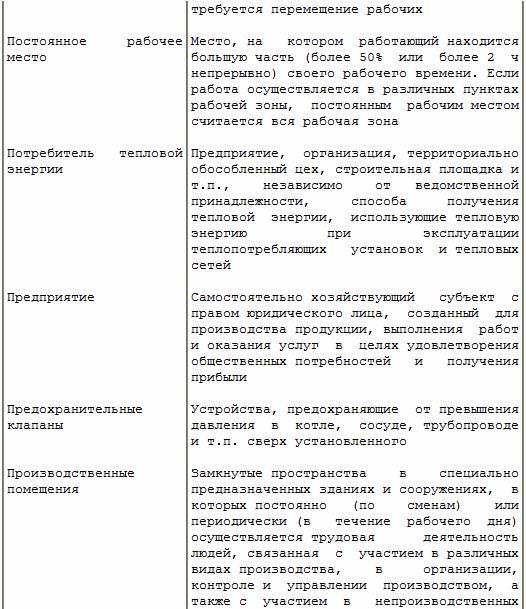 Правила эксплуатации теплопотребляющих установок и тепловых