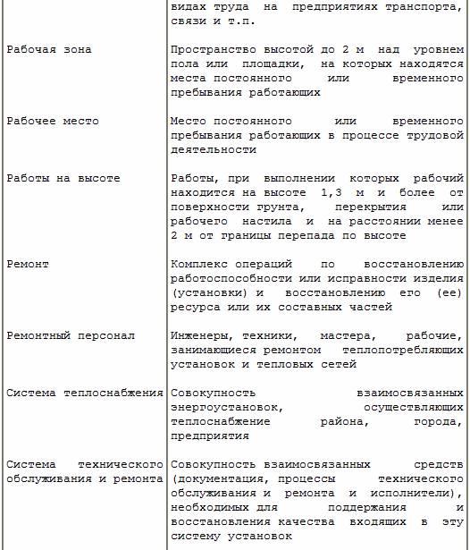 Инструкция по эксплуатации итп образец