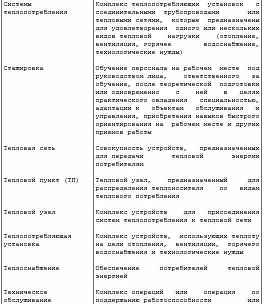 Инструкция По Эксплуатации Итп Образец - фото 8