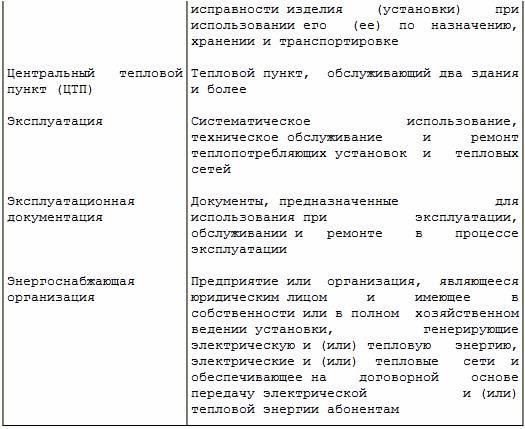 Инструкция По Эксплуатации Итп Образец - фото 4