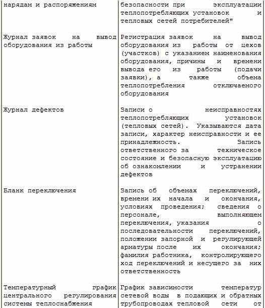 Инструкция по охране труда при производстве эл.сварочных работ в уч.мастерских
