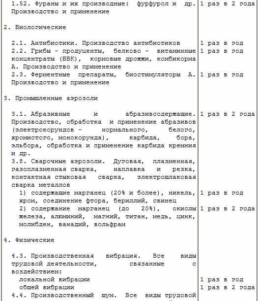 Инструкции по эксплуатации теплопотребляющих установок
