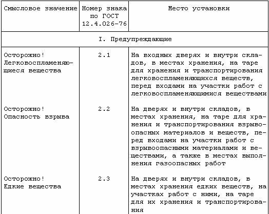 Журнал Лесов и Подмостей
