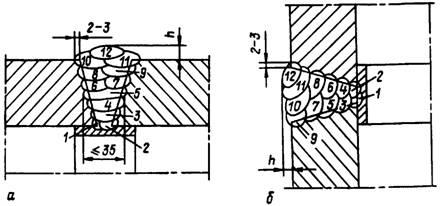 Подогреватель высокого давления ПВ-760-230-14-1 Дзержинск уплотнения ридан екатеринбург