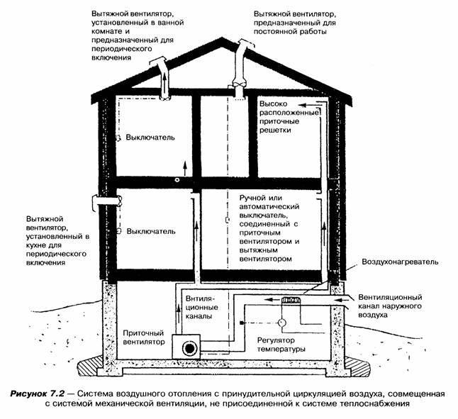 chauffage bois et fuel versailles neuilly sur seine aix en provence taux horaire batiment. Black Bedroom Furniture Sets. Home Design Ideas
