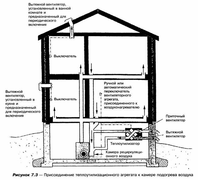 Нормативнотехнические документы по градостроительству