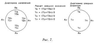 акт центровки насосов образец - фото 10