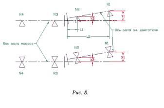 акт центровки насосов образец - фото 9