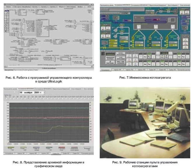 MicroPC каждого котла.