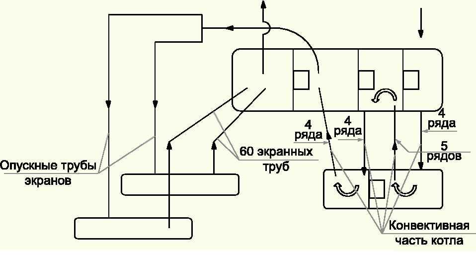 Схема реконструкции котла для