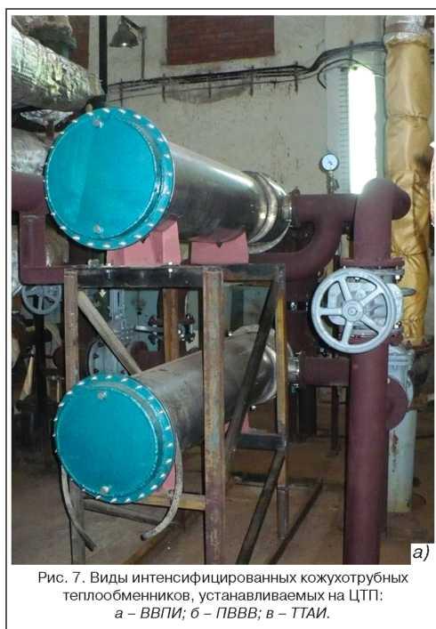 Повышение эффективности теплоснобжения и сооружения путем замены в цтп кожухотрубного теплообменник спираль спирального теплообменника