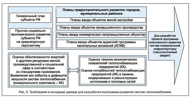 концессионное соглашение в