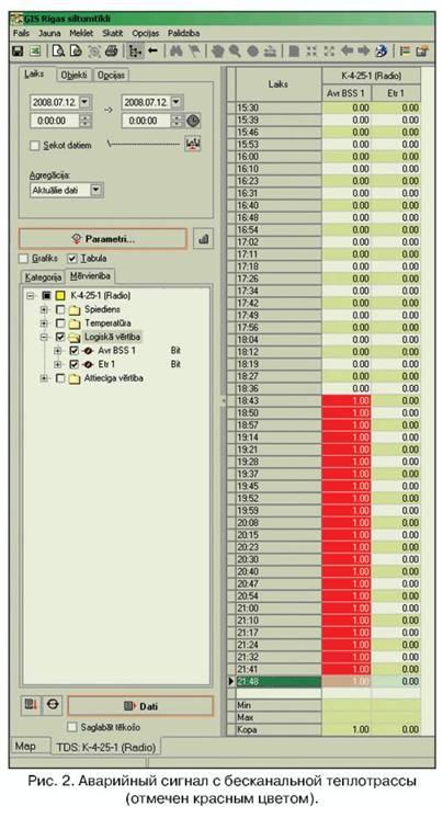 """Разработка программы  """"ГИС Рижские тепловые сети """" позволила получить подробную схему сетей,  """"привязанную """" к карте..."""