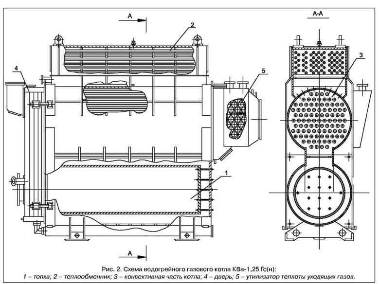 chaudiere gaz saunier duval thelia 23 devis travaux batiment quimper entreprise ffsrvq. Black Bedroom Furniture Sets. Home Design Ideas