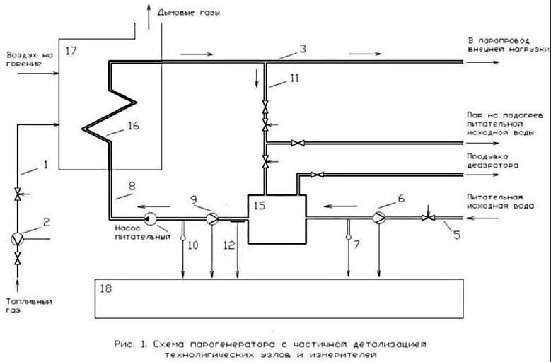 схема парогенератора,