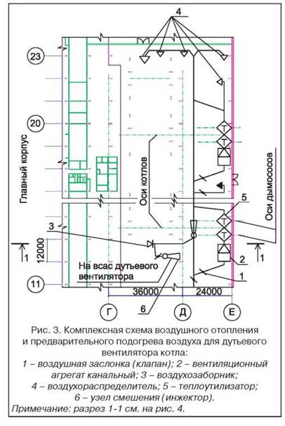 воздушная схема отопления камином