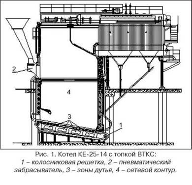 Пластинчатый теплообменник КС 80 Ачинск Паяный пластинчатый теплообменник SWEP DS400 Химки