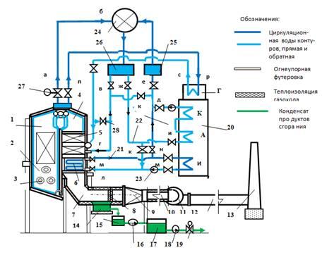 Паяный теплообменник Funke TPL 00-L Кострома