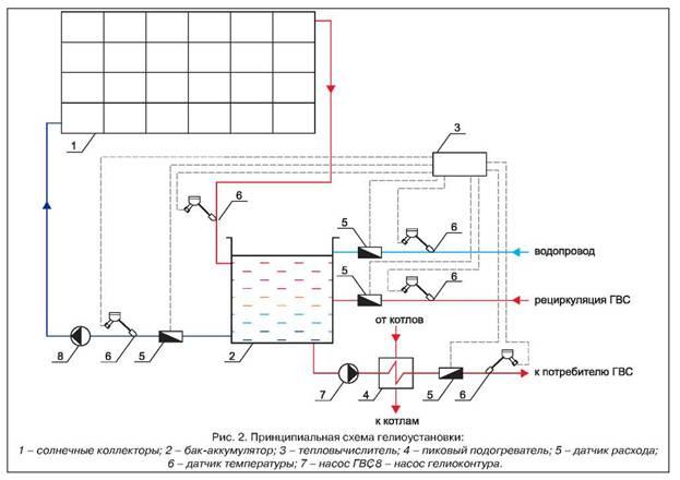 схема гелиоустановки.