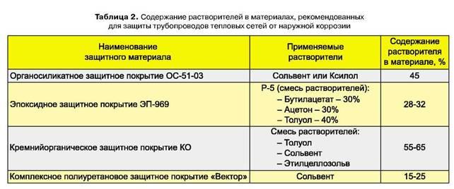 Инструкция По Охране Труда Для Горноспасателя - фото 11