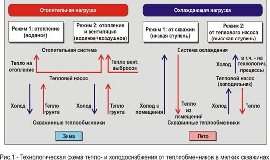 Техническая система