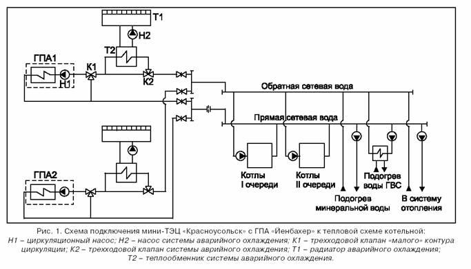 По электрической схеме агрегатов отличия не принципиальные.  Схема выдачи электричес кой мощности на обеих станциях в...