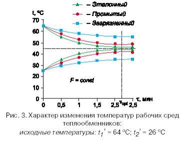 Теплообменник н0 1 Паяный теплообменник HYDAC HEX S522-120 Новотроицк