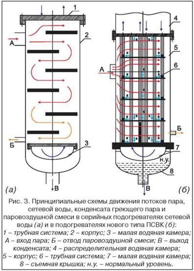 Кожухотрубный конденсатор ONDA M 315 Москва Уплотнения теплообменника Funke FP 50 Электросталь