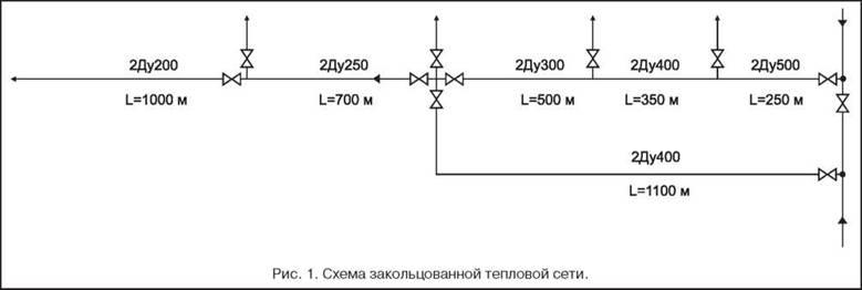 1, а тупиковая схема тепловой