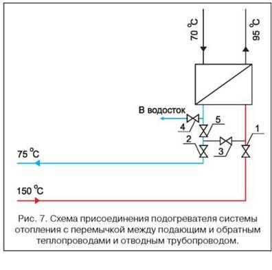 Схема рассматриваемого