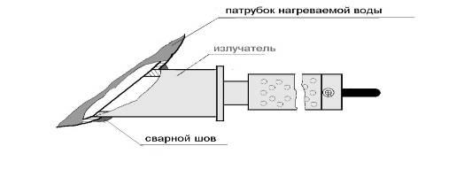 Ультразвуковые технологии теплообменники теплые полы от центрального отопления через теплообменник