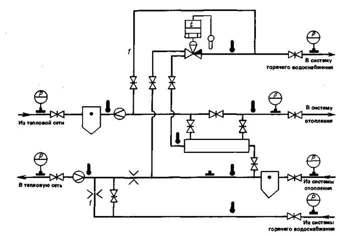Схема теплового пункта при непосредственном водоразборе только из обратной линии.jpg