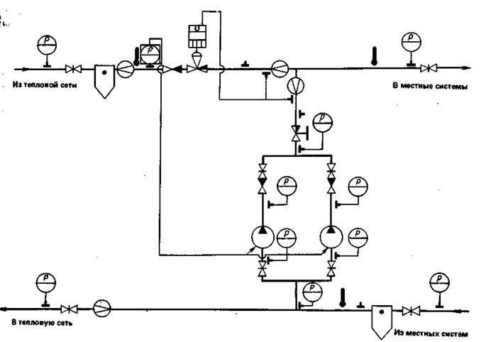 Схема теплового пункта при снижении расчетной температуры воды у потребителей до 130.jpg