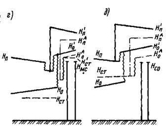 Схемы тепловых пунктов при недостаточном напоре в подающей линии пьезометрический.jpg