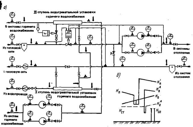 Схема теплового пункта со смешанным включением подогревателей горячего водоснабжения.jpg