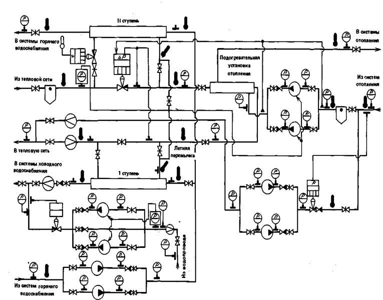 Схема теплового пункта с последовательным включением.jpg